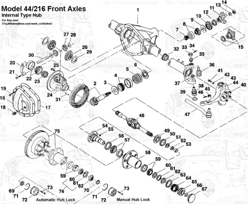 Product picture DANA SPICER DRIVE AXLES MODEL 30, 44 & 60 SERVICE MANUAL